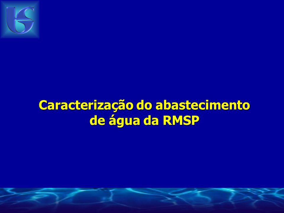 Caracterização do abastecimento de água da RMSP