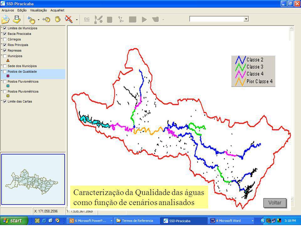 Caracterização da Qualidade das águas como função de cenários analisados