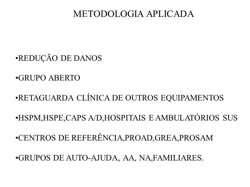 METODOLOGIA APLICADA REDUÇÃO DE DANOS GRUPO ABERTO
