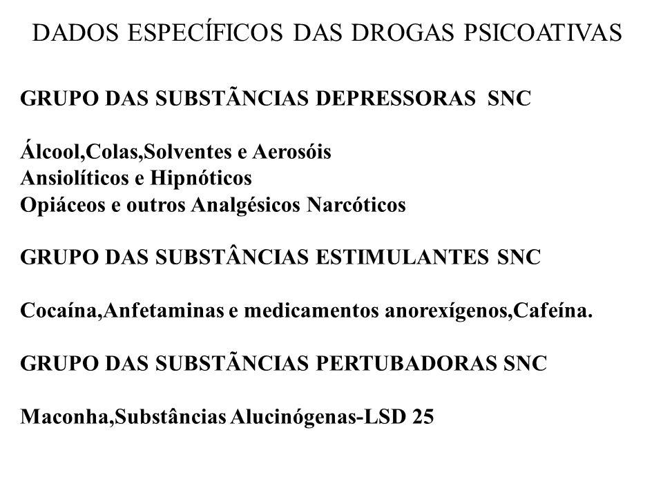 DADOS ESPECÍFICOS DAS DROGAS PSICOATIVAS
