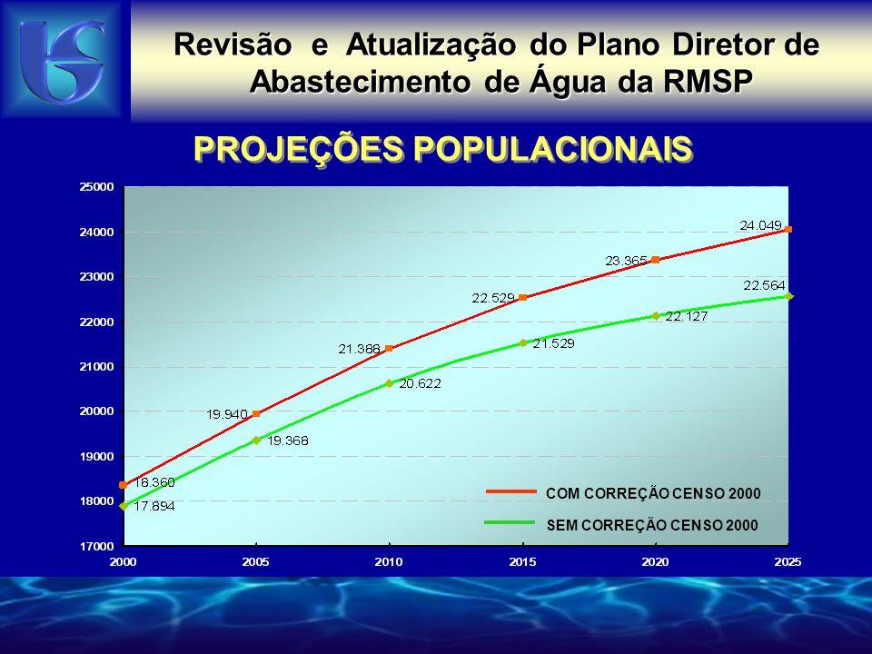 PROJEÇÕES POPULACIONAIS