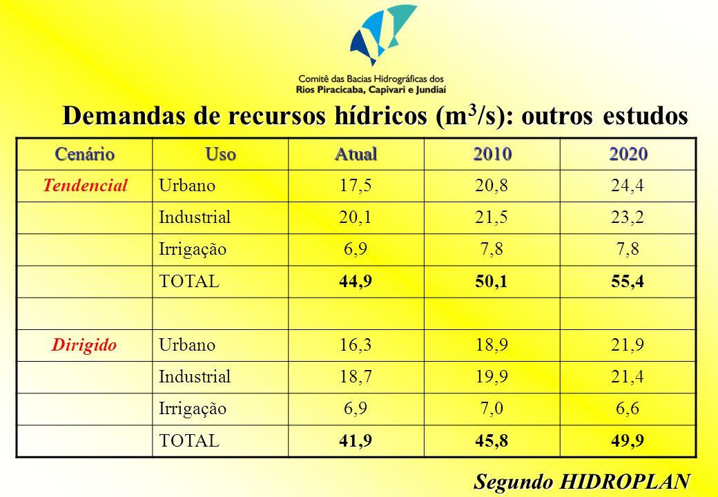 Demandas de recursos hídricos (m3/s): outros estudos