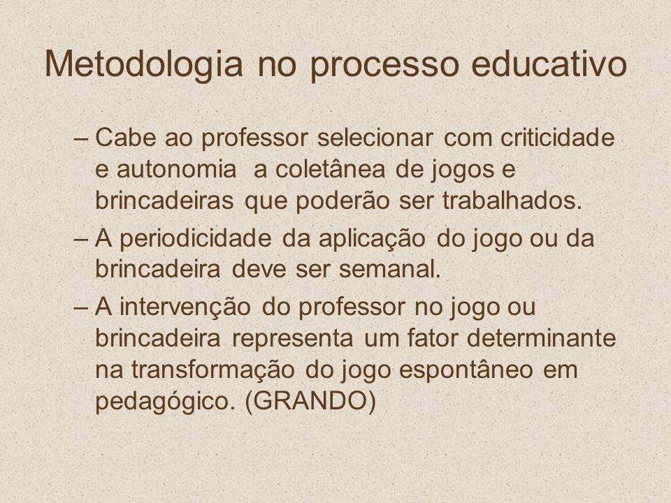 Metodologia no processo educativo