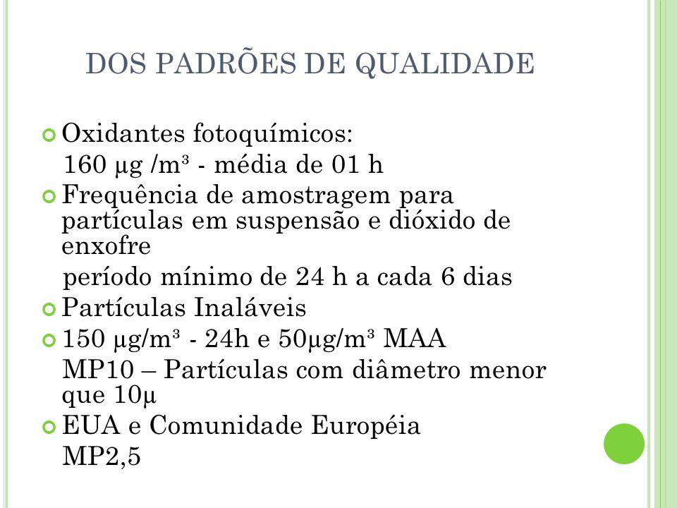 DOS PADRÕES DE QUALIDADE