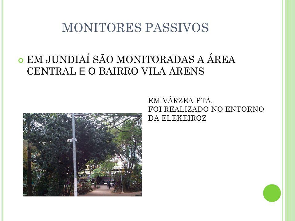 MONITORES PASSIVOS EM JUNDIAÍ SÃO MONITORADAS A ÁREA CENTRAL E O BAIRRO VILA ARENS. EM VÁRZEA PTA,