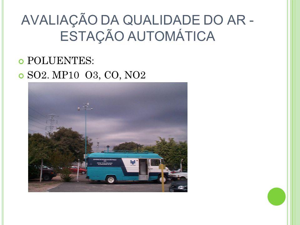 AVALIAÇÃO DA QUALIDADE DO AR - ESTAÇÃO AUTOMÁTICA