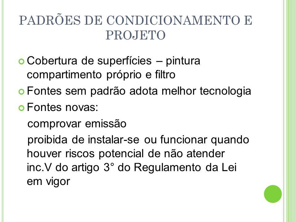 PADRÕES DE CONDICIONAMENTO E PROJETO