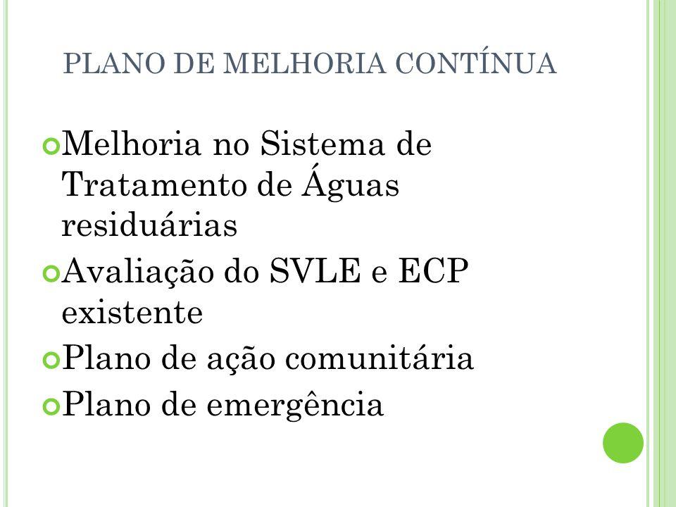PLANO DE MELHORIA CONTÍNUA