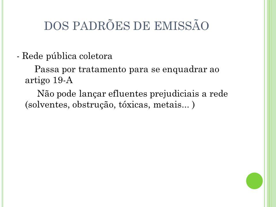 DOS PADRÕES DE EMISSÃO