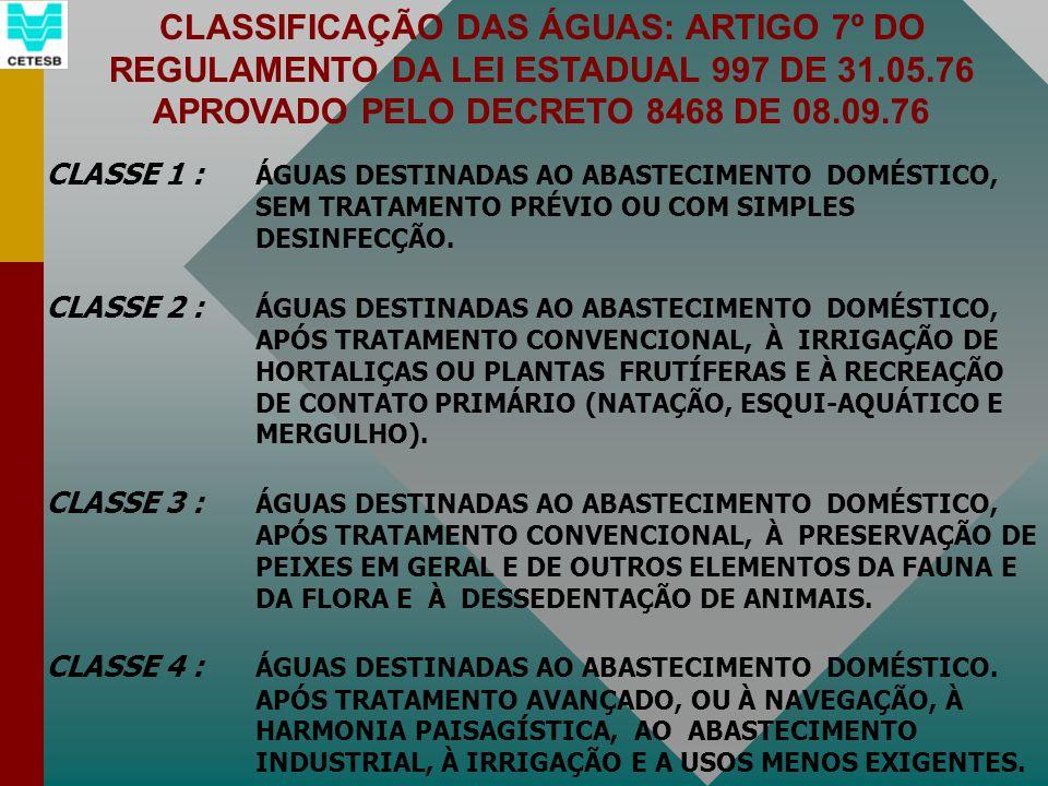 CLASSIFICAÇÃO DAS ÁGUAS: ARTIGO 7º DO REGULAMENTO DA LEI ESTADUAL 997 DE 31.05.76 APROVADO PELO DECRETO 8468 DE 08.09.76
