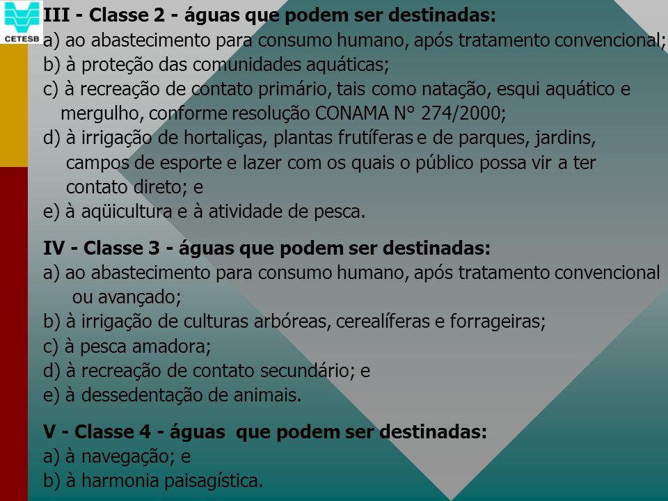 III - Classe 2 - águas que podem ser destinadas: