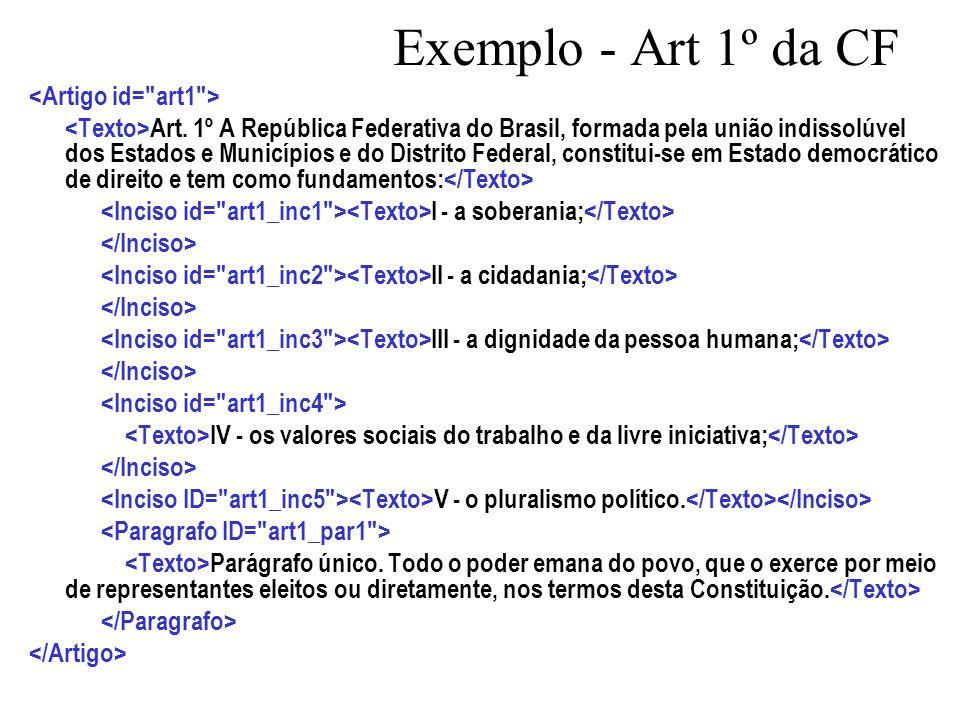 Exemplo - Art 1º da CF <Artigo id= art1 >