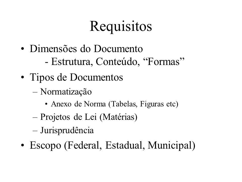 Requisitos Dimensões do Documento - Estrutura, Conteúdo, Formas