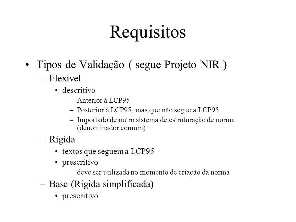 Requisitos Tipos de Validação ( segue Projeto NIR ) Flexível Rígida