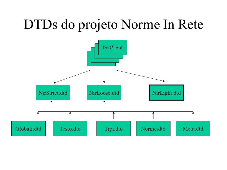 DTDs do projeto Norme In Rete