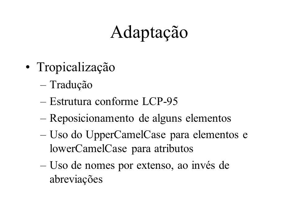 Adaptação Tropicalização Tradução Estrutura conforme LCP-95