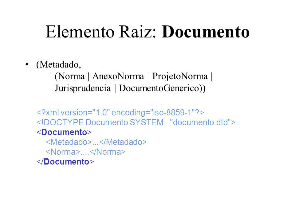 Elemento Raiz: Documento