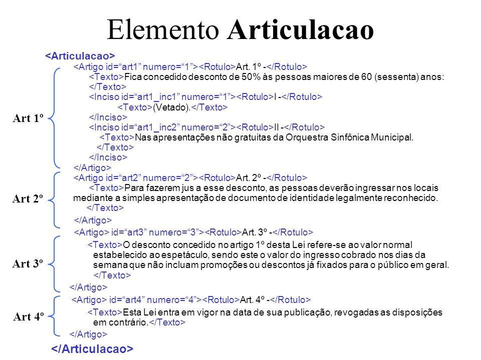 Elemento Articulacao Art 1º Art 2º </Articulacao> Art 3º Art 4º