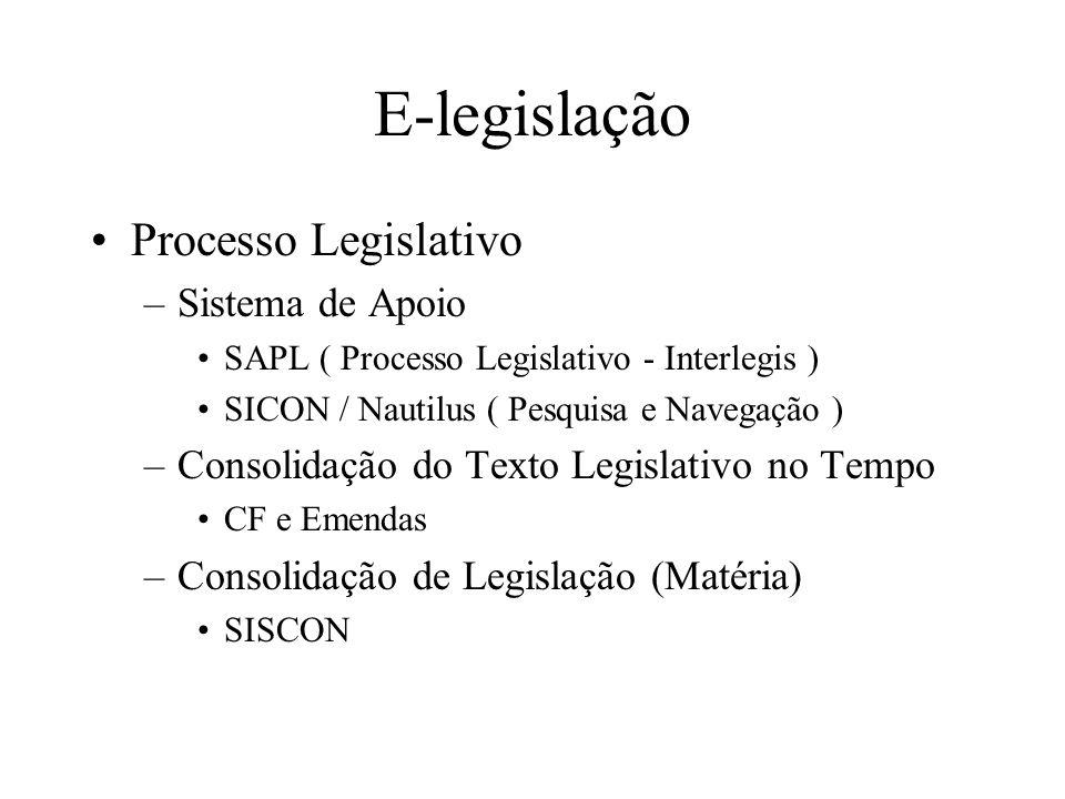 E-legislação Processo Legislativo Sistema de Apoio