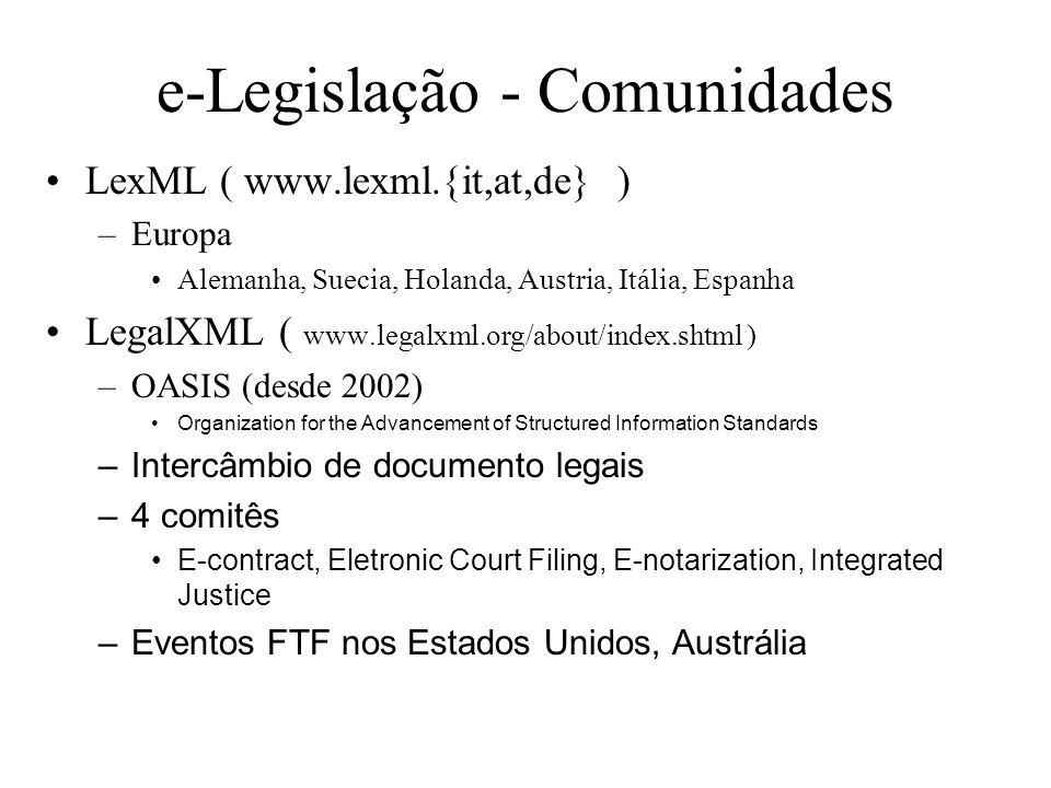 e-Legislação - Comunidades