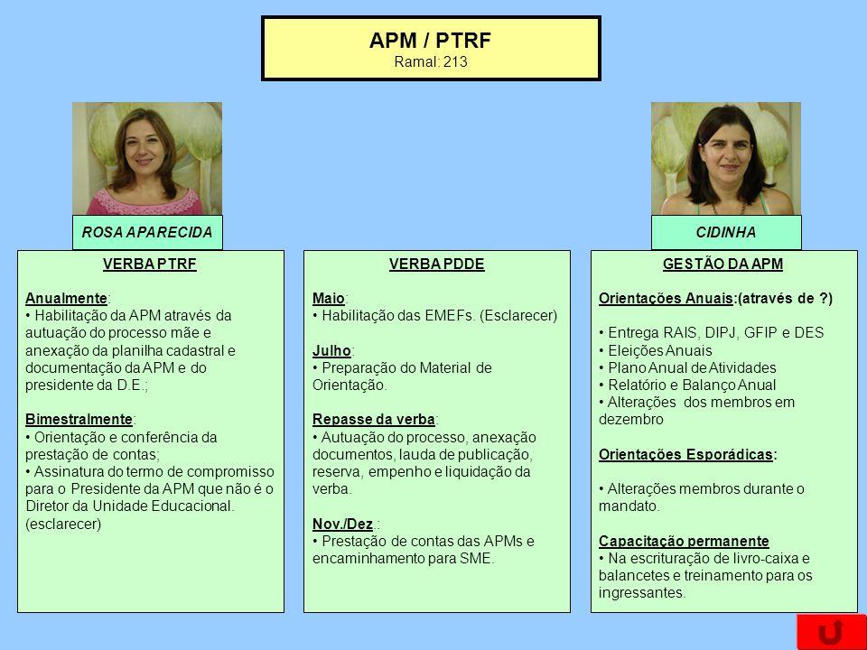 APM / PTRF Ramal: 213 ROSA APARECIDA CIDINHA VERBA PTRF Anualmente: