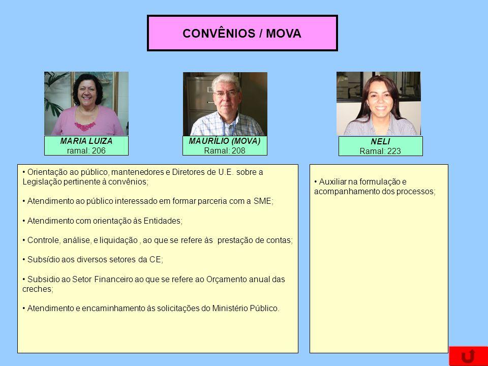 CONVÊNIOS / MOVA MARIA LUIZA ramal: 206 MAURÍLIO (MOVA) Ramal: 208