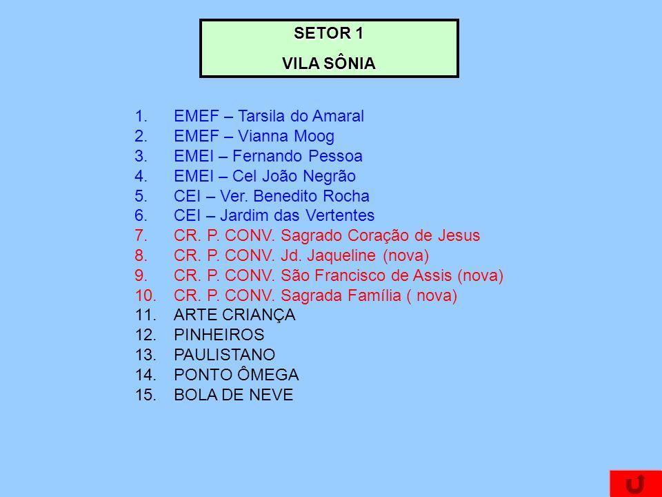 SETOR 1 VILA SÔNIA. EMEF – Tarsila do Amaral. EMEF – Vianna Moog. EMEI – Fernando Pessoa. EMEI – Cel João Negrão.