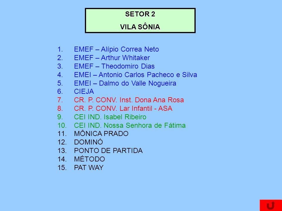 SETOR 2 VILA SÔNIA. EMEF – Alípio Correa Neto. EMEF – Arthur Whitaker. EMEF – Theodomiro Dias. EMEI – Antonio Carlos Pacheco e Silva.