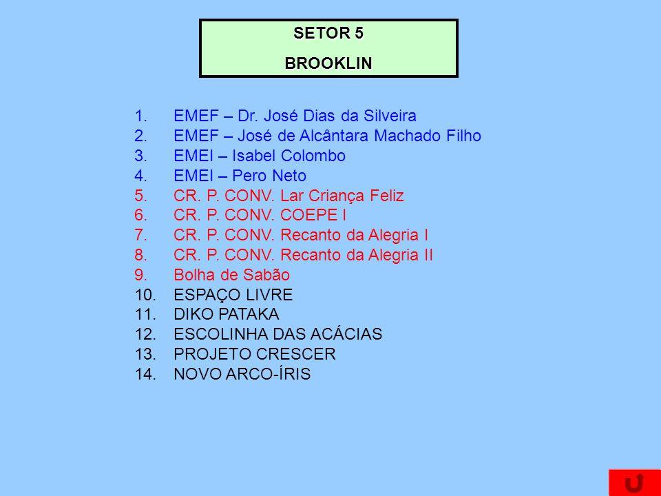 SETOR 5 BROOKLIN. EMEF – Dr. José Dias da Silveira. EMEF – José de Alcântara Machado Filho. EMEI – Isabel Colombo.