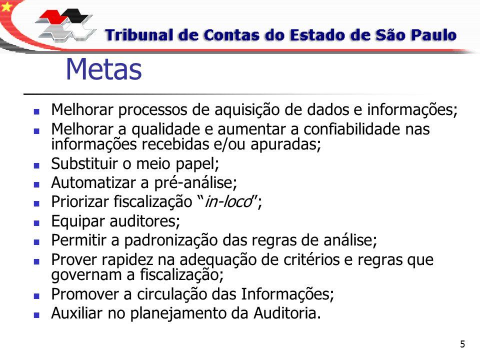 Metas Melhorar processos de aquisição de dados e informações;
