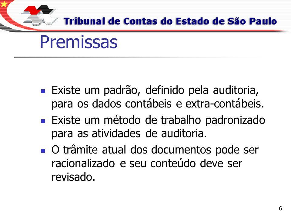 Premissas Existe um padrão, definido pela auditoria, para os dados contábeis e extra-contábeis.