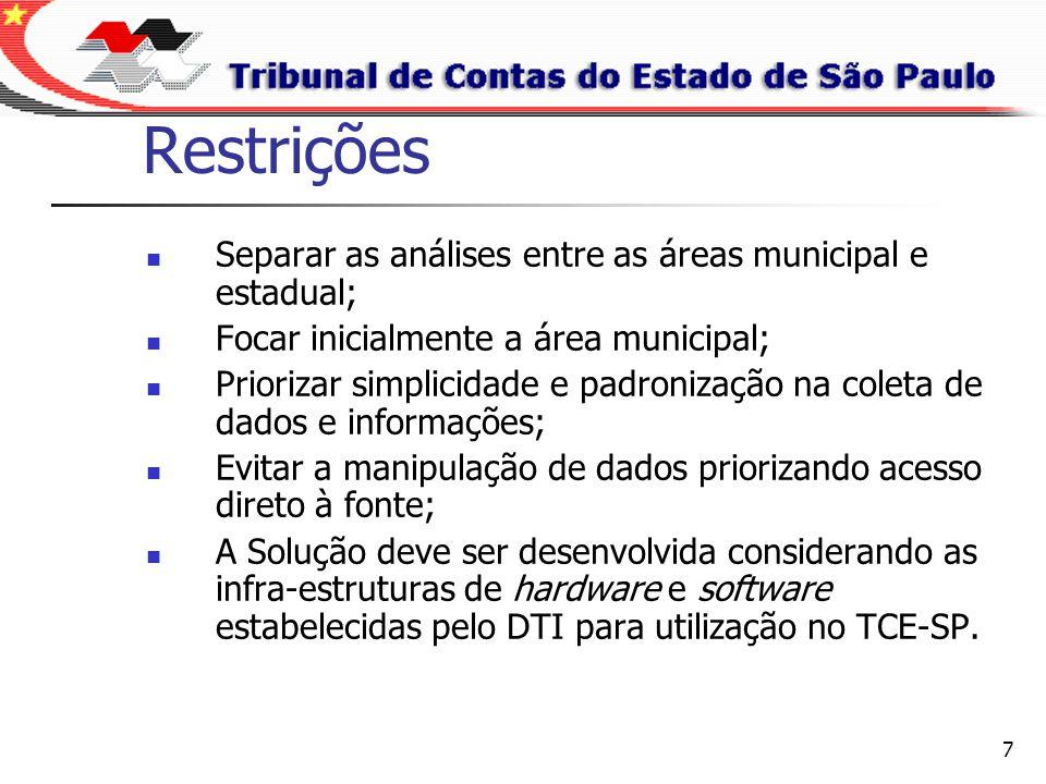 Restrições Separar as análises entre as áreas municipal e estadual;