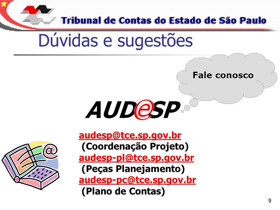 Dúvidas e sugestões audesp@tce.sp.gov.br (Coordenação Projeto)