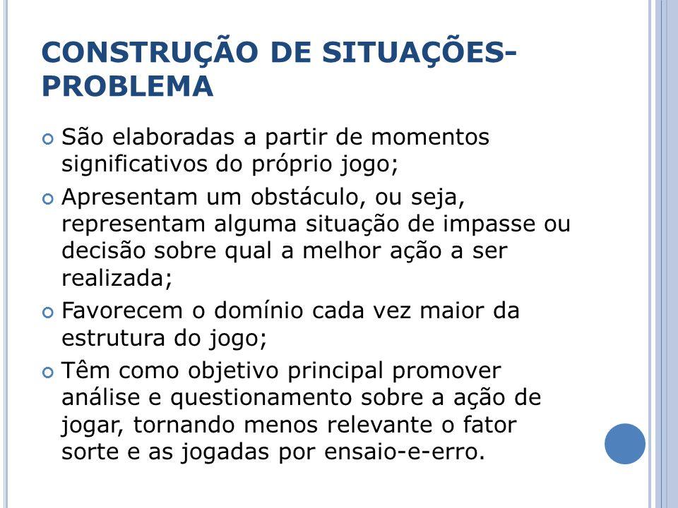 CONSTRUÇÃO DE SITUAÇÕES-PROBLEMA