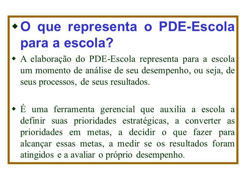 O que representa o PDE-Escola para a escola