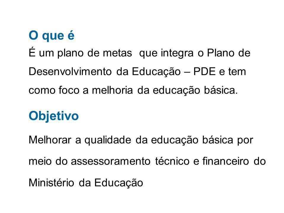 O que é É um plano de metas que integra o Plano de Desenvolvimento da Educação – PDE e tem como foco a melhoria da educação básica.