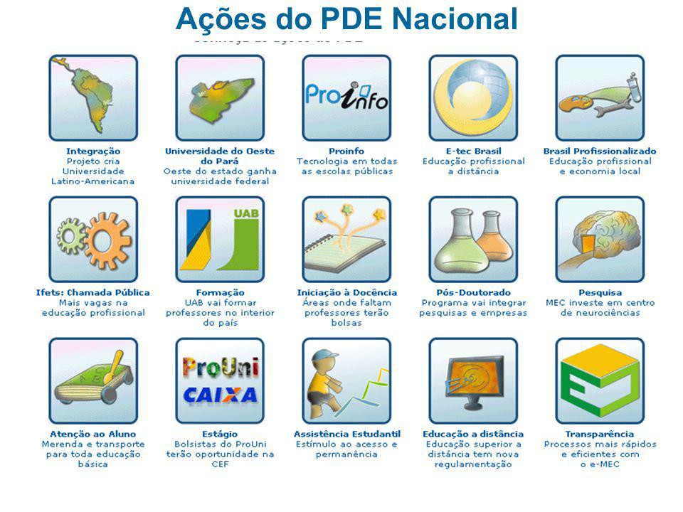 Ações do PDE Nacional 4