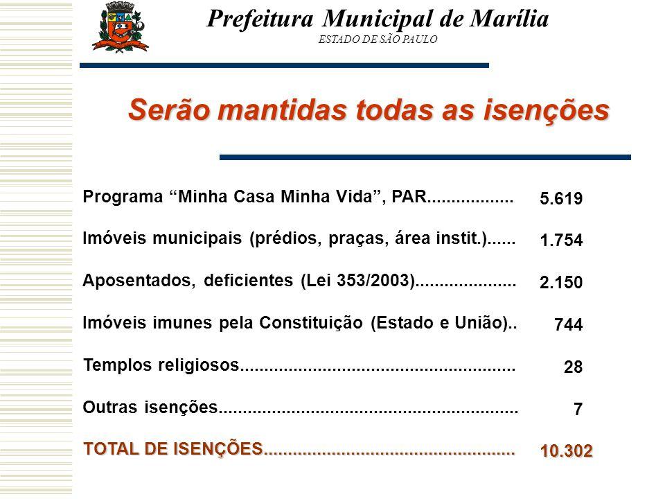 Prefeitura Municipal de Marília Serão mantidas todas as isenções