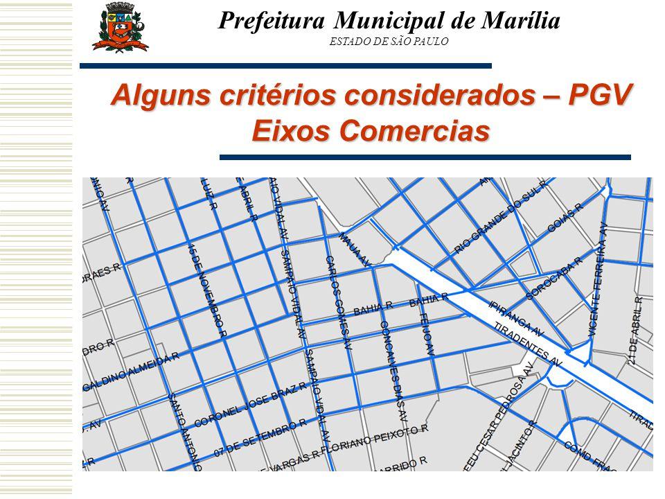 Prefeitura Municipal de Marília Alguns critérios considerados – PGV