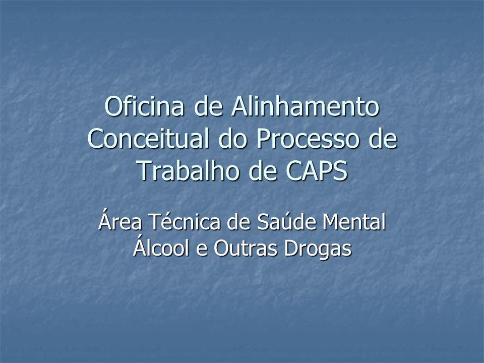 Oficina de Alinhamento Conceitual do Processo de Trabalho de CAPS