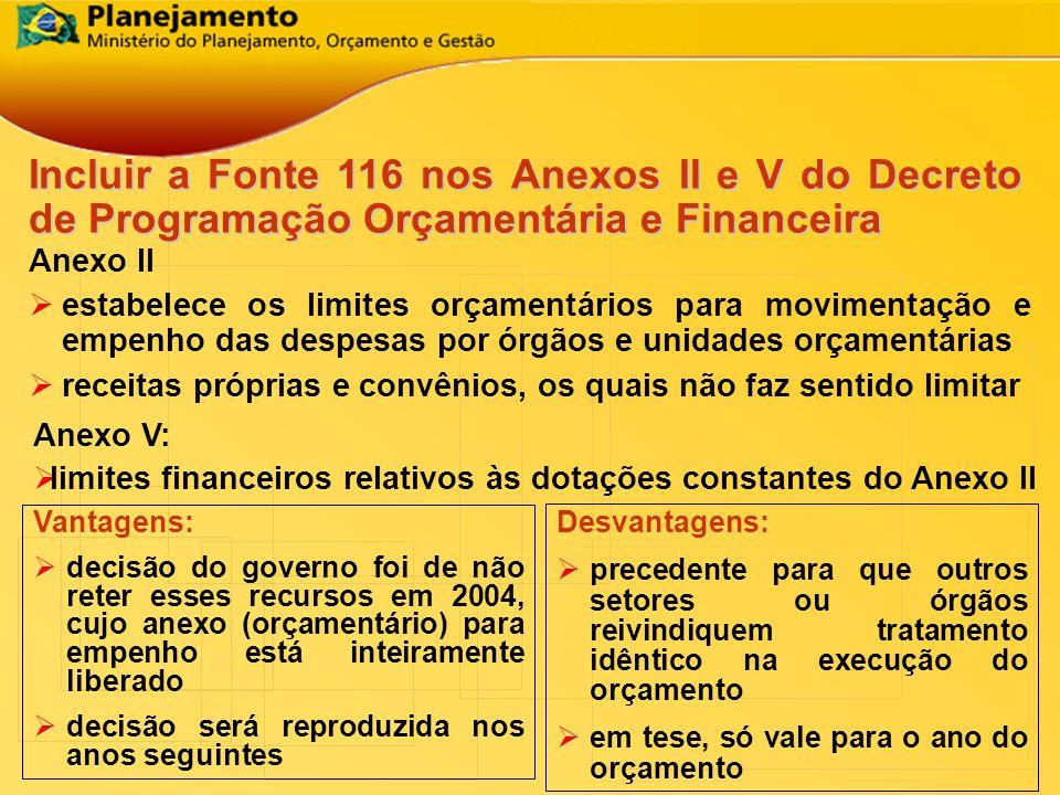 Incluir a Fonte 116 nos Anexos II e V do Decreto de Programação Orçamentária e Financeira