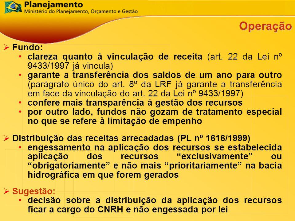 Operação Fundo: clareza quanto à vinculação de receita (art. 22 da Lei nº 9433/1997 já vincula)