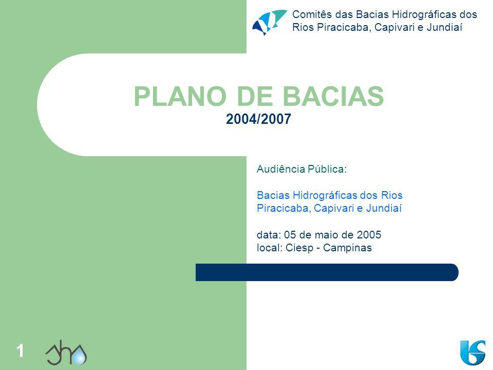PLANO DE BACIAS 2004/2007 Audiência Pública: