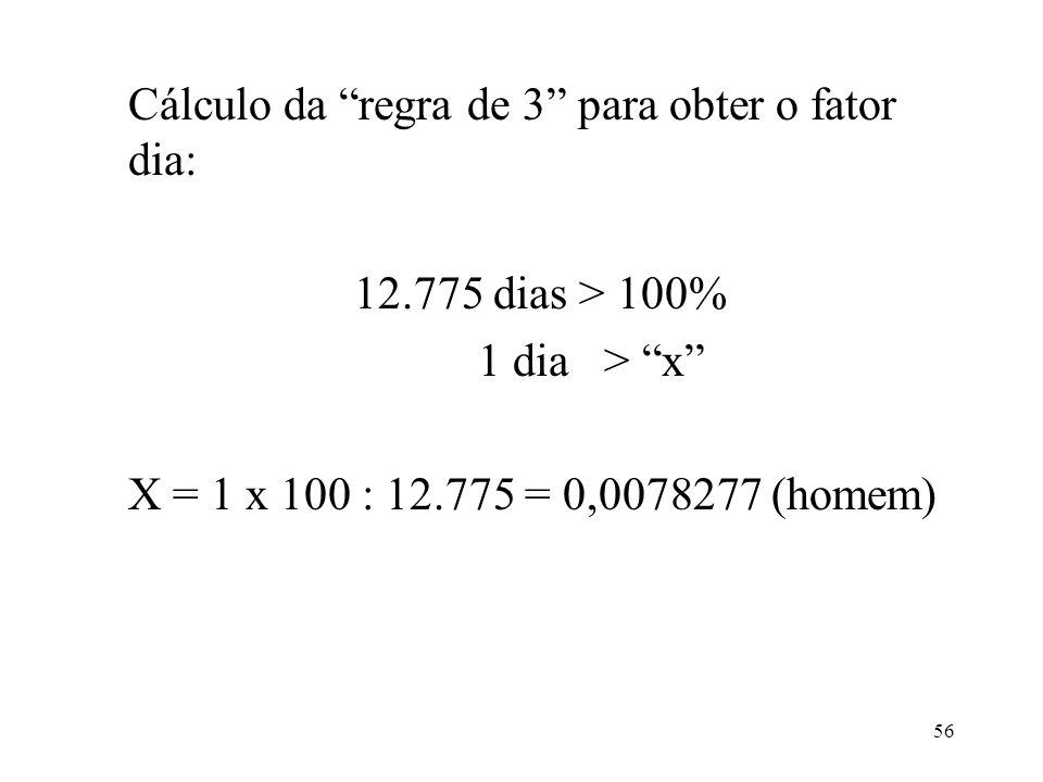 Cálculo da regra de 3 para obter o fator dia: 12