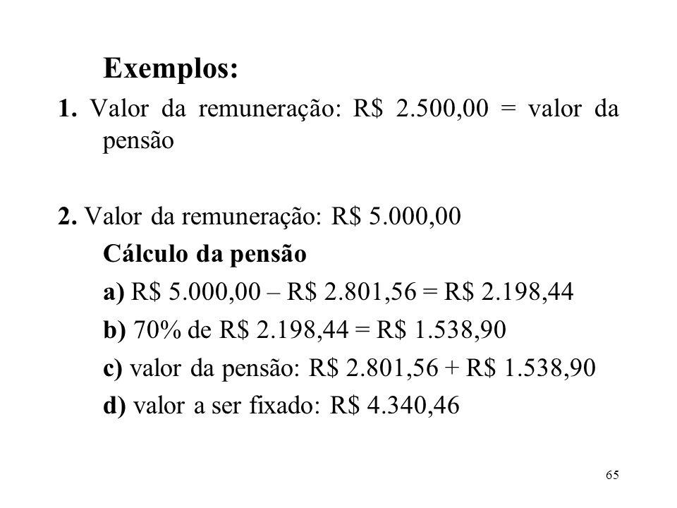 Exemplos: 1. Valor da remuneração: R$ 2.500,00 = valor da pensão
