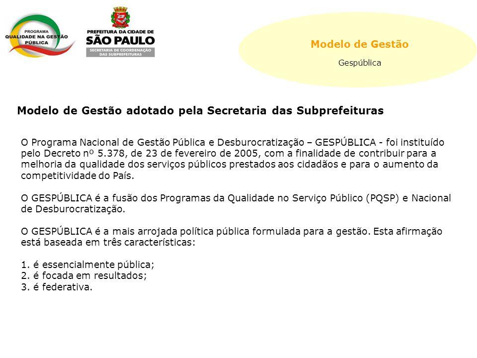 Modelo de Gestão adotado pela Secretaria das Subprefeituras