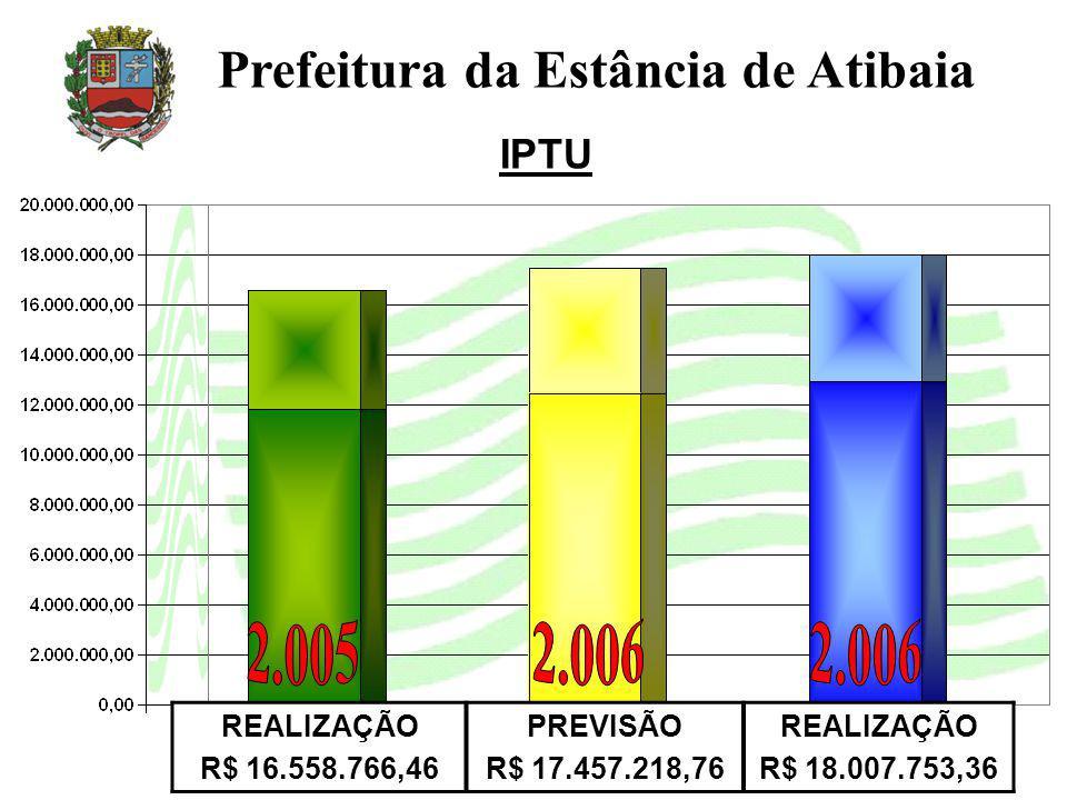 Prefeitura da Estância de Atibaia