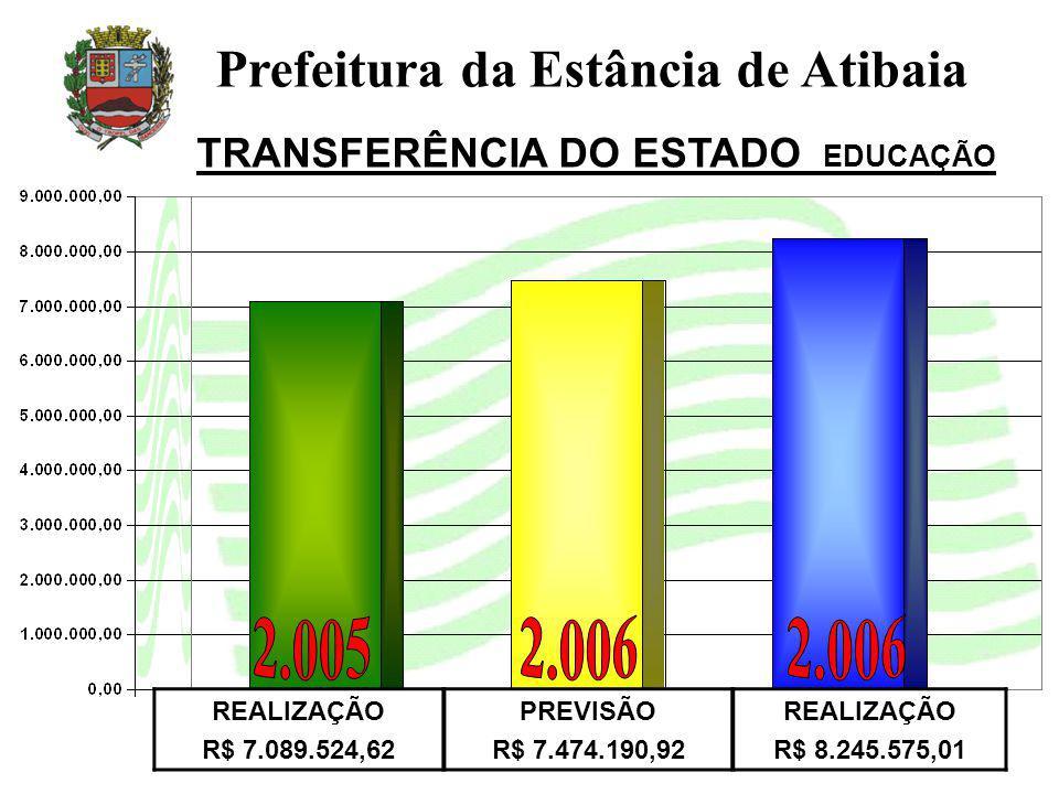 TRANSFERÊNCIA DO ESTADO EDUCAÇÃO
