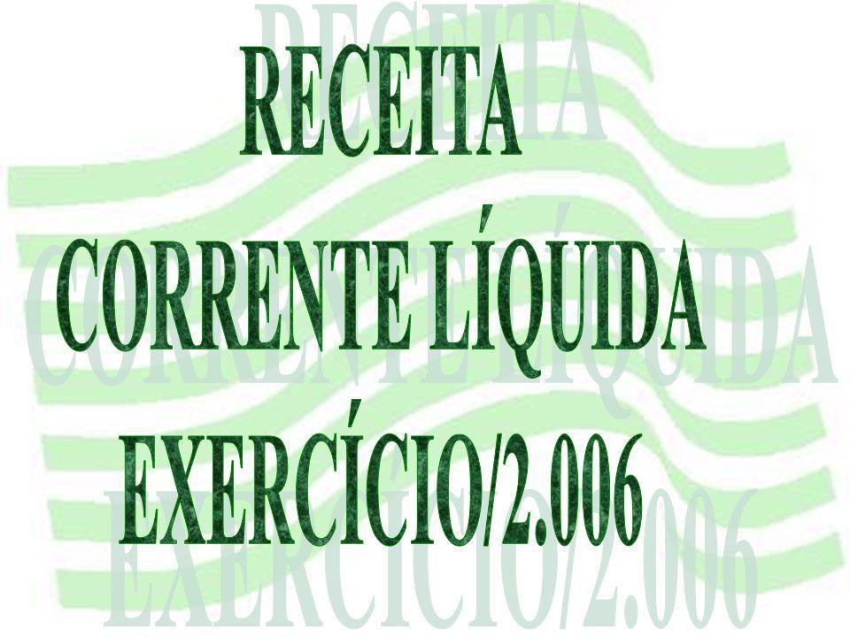 RECEITA CORRENTE LÍQUIDA EXERCÍCIO/2.006