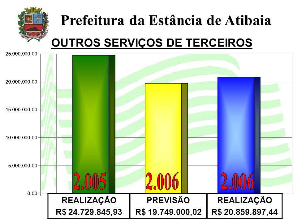OUTROS SERVIÇOS DE TERCEIROS